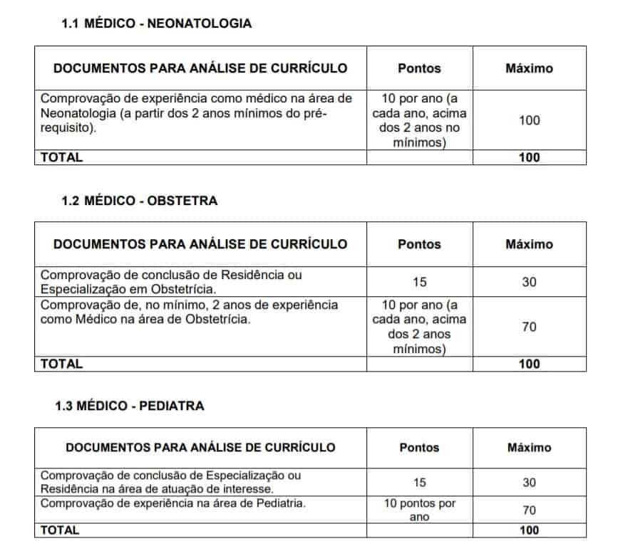 titulos 2 - Processo Seletivo RioSaúde 2020: Inscrições encerradas
