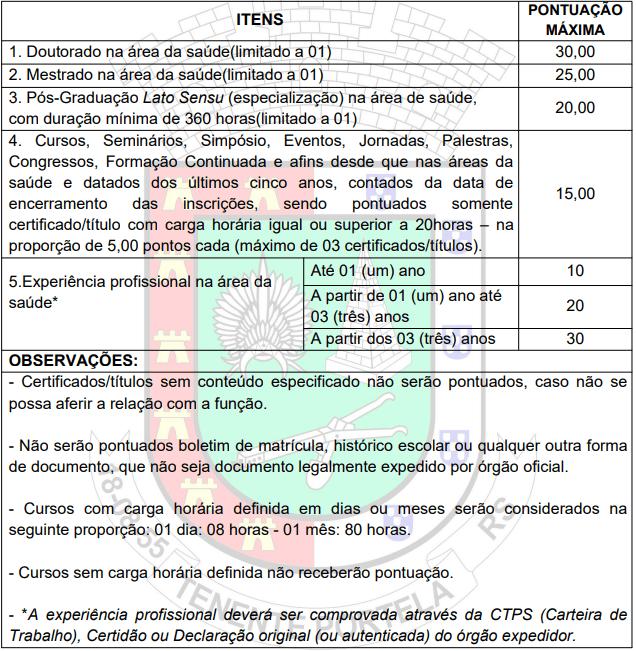 titulos 3 - Processo Seletivo Prefeitura de Tenente Portela RS: Inscrições encerradas