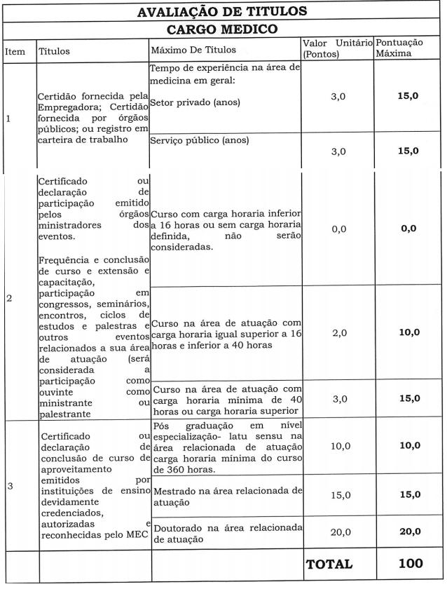 titulos 4 - Processo Seletivo Prefeitura de Mato Rico - PR: Inscrições encerradas