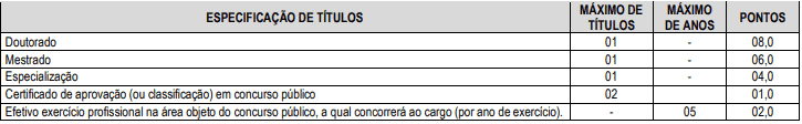 titulos 7 - Concurso Prefeitura de Pedro Régis PB 2020: Inscrições encerradas