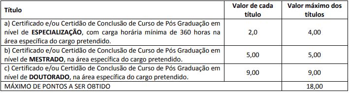 titulos 8 - Concurso Prefeitura Municipal de Ivaté PR 2020: Inscrições abertas