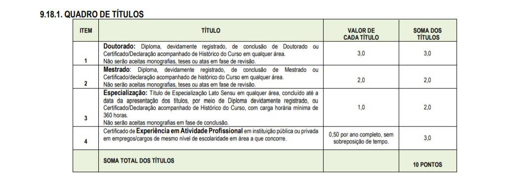 titulos - Concurso PGM de Cachoeira dos Índios PB: Inscrições abertas para Procurador!