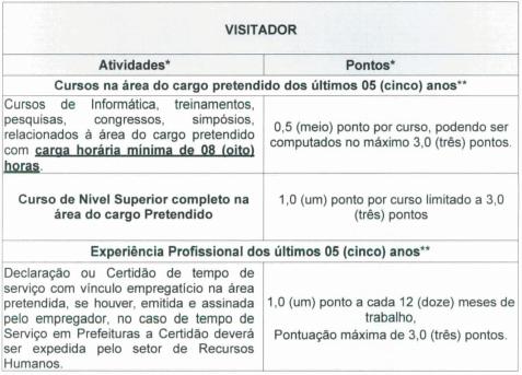 titulos - Concurso Prefeitura São Tomás de Aquino - MG: Inscrições encerradas