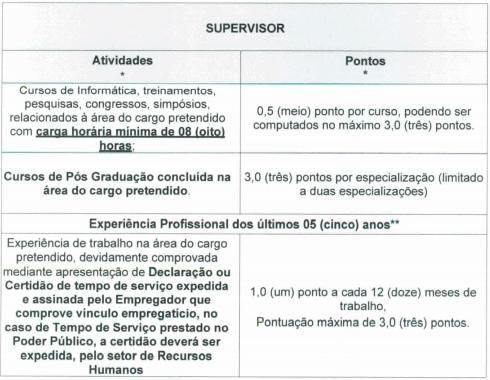 titulos2 - Concurso Prefeitura São Tomás de Aquino - MG: Inscrições encerradas