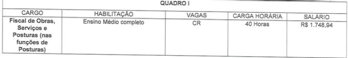 vagas 1 - Processo Seletivo Prefeitura de Paracatu - MG: Inscrições encerradas