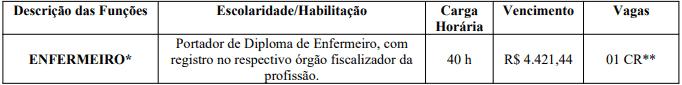 vagas 11 - Processo Seletivo Prefeitura de Santiago do Sul SC: Inscrições encerradas