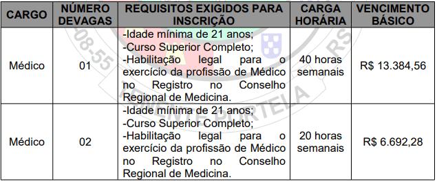 vagas 6 - Processo Seletivo Prefeitura de Tenente Portela RS: Inscrições encerradas