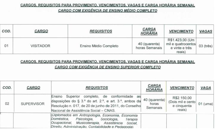 vagas - Concurso Prefeitura São Tomás de Aquino - MG: Inscrições encerradas