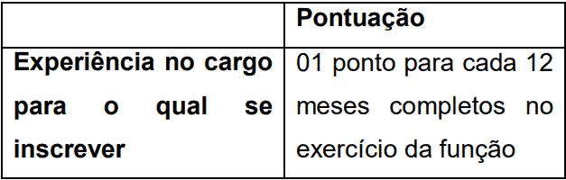 Avaliacao de documentos  - Processo Seletivo Prefeitura de João Monlevade-MG