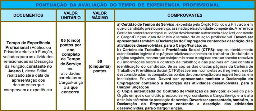 Avaliacao de experiencia profissional  - Processo Seletivo Simplificado Prefeitura de Jaboticabal SP
