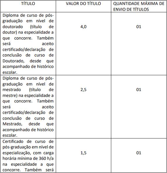Avaliacao de titulos 1 1 - Concurso PGM de Tarauacá AC: Inscrições abertas com 02 vagas