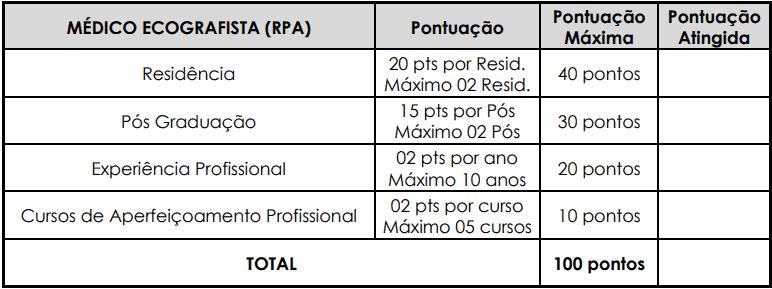 Avaliacao de titulos 1 10 - Processo Seletivo Prefeitura de Viamão RS: Inscrições encerradas