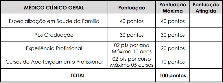 Avaliacao de titulos 1 11 - Processo Seletivo Prefeitura de Viamão RS: Inscrições encerradas