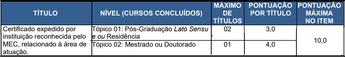 Avaliacao de titulos 1 12 - Concurso Fundação Hospitalar Getúlio Vargas Sapucaia do Sul RS - Médicos: Provas previstas para o dia 07/02/21