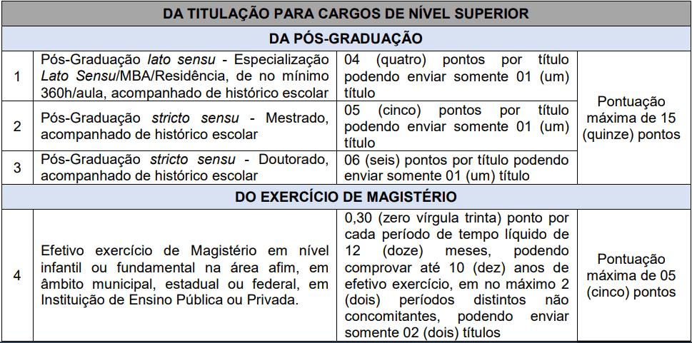 Avaliacao de titulos 1 13 - Processo Seletivo Prefeitura de Videira-SC PMV