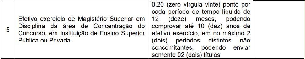Avaliacao de titulos 1 14 - Processo Seletivo Prefeitura de Videira-SC PMV