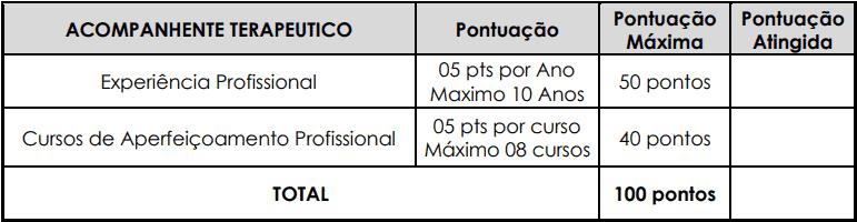 Avaliacao de titulos 1 3 - Processo Seletivo Prefeitura de Viamão RS: Inscrições encerradas