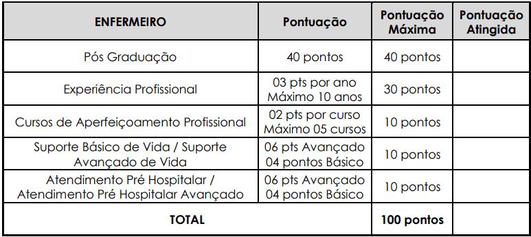 Avaliacao de titulos 1 4 - Processo Seletivo Prefeitura de Viamão RS: Inscrições encerradas