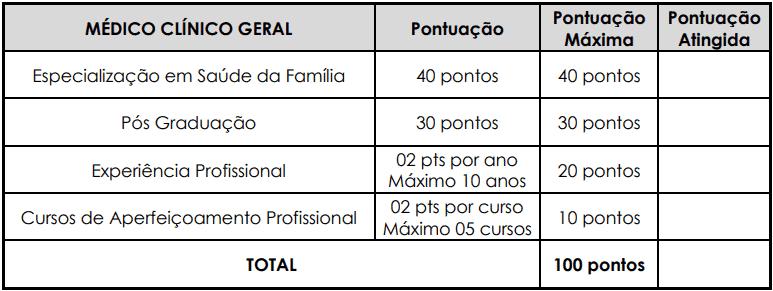 Avaliacao de titulos 1 5 - Processo Seletivo Prefeitura de Viamão RS: Inscrições encerradas