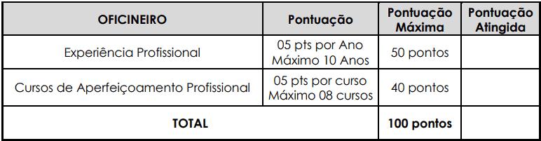 Avaliacao de titulos 1 6 - Processo Seletivo Prefeitura de Viamão RS: Inscrições encerradas