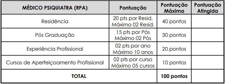 Avaliacao de titulos 1 7 - Processo Seletivo Prefeitura de Viamão RS: Inscrições encerradas