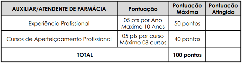 Avaliacao de titulos 1 8 - Processo Seletivo Prefeitura de Viamão RS: Inscrições encerradas