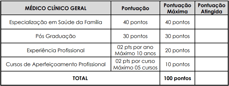Avaliacao de titulos 1 9 - Processo Seletivo Prefeitura de Viamão RS: Inscrições encerradas