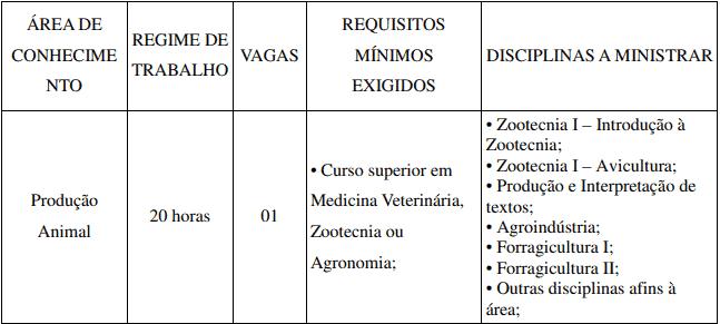 Producao animal - Processo Seletivo IFC SC 2020: Inscrições encerradas