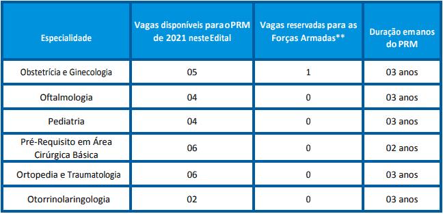 VAGAS2 4 - Concurso Residência Médica Ribeirão Preto SP: Provas previstas para o dia 06/12