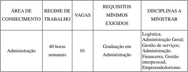 administracao - Processo Seletivo IFC SC 2020: Inscrições encerradas