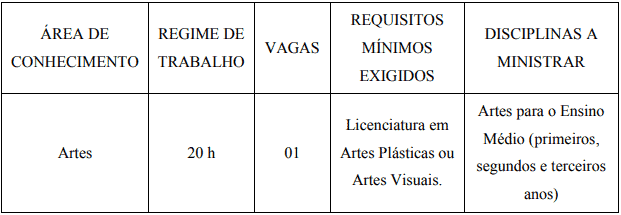 artes - Processo Seletivo IFC SC 2020: Inscrições encerradas
