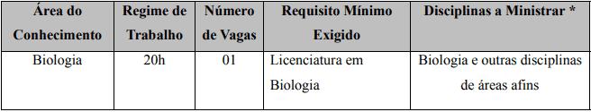 biologioa - Processo Seletivo IFC SC 2020: Inscrições encerradas