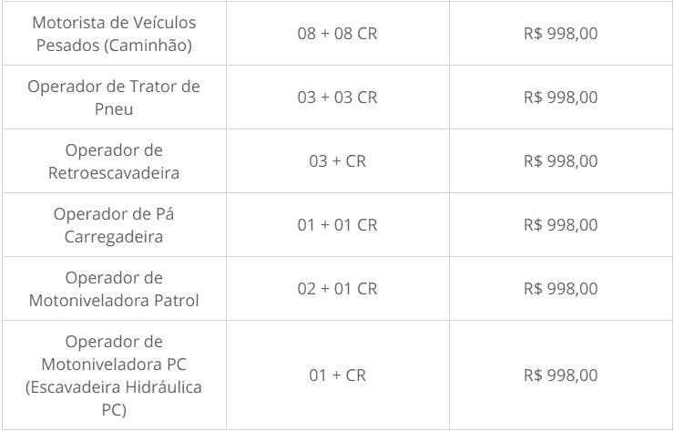 cargos 1 122 - Concurso Prefeitura Costa Marques - RO: Inscrições encerradas