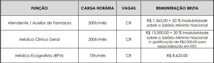 cargos 1 129 - Processo Seletivo Prefeitura de Viamão RS: Inscrições encerradas
