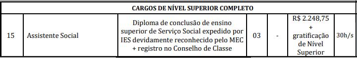 cargos 1 143 - Concurso Prefeitura Marapanim-PA 2020: Inscrições encerradas