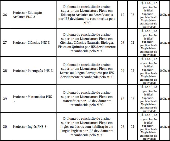 cargos 1 147 - Concurso Prefeitura Marapanim-PA 2020: Inscrições encerradas