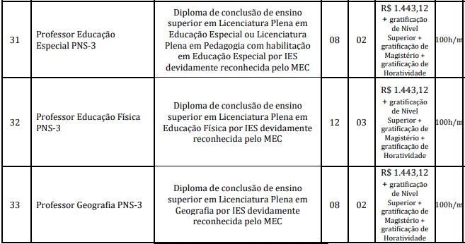 cargos 1 148 - Concurso Prefeitura Marapanim-PA 2020: Inscrições encerradas