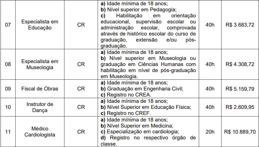 cargos 1 155 - Processo Seletivo Prefeitura de Videira-SC PMV
