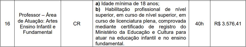cargos 1 157 - Processo Seletivo Prefeitura de Videira-SC PMV