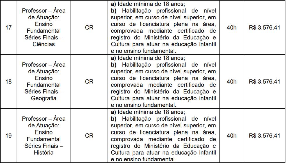 cargos 1 158 - Processo Seletivo Prefeitura de Videira-SC PMV