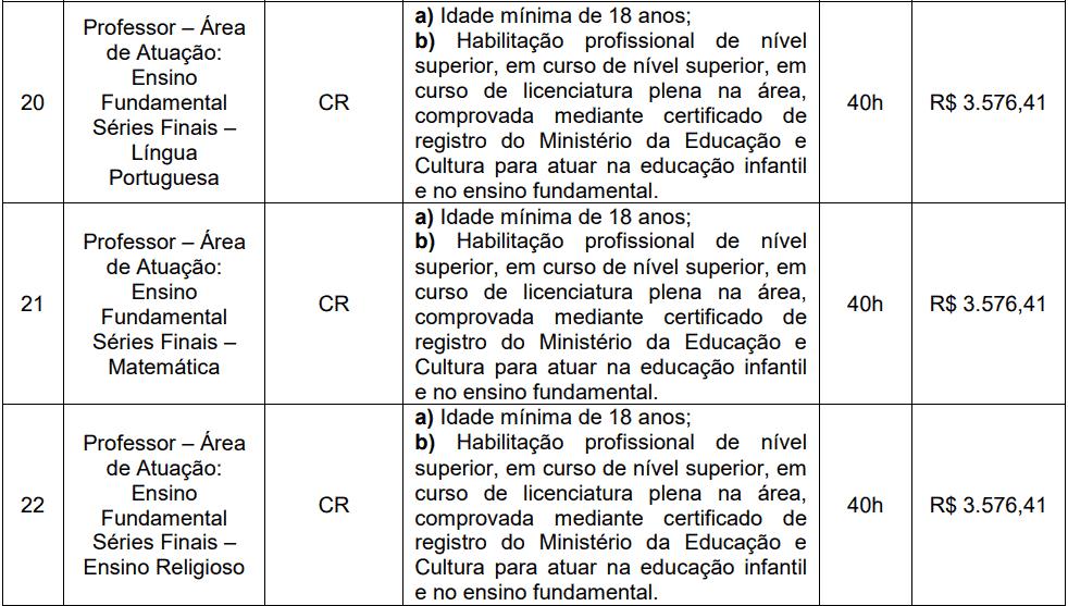cargos 1 159 - Processo Seletivo Prefeitura de Videira-SC PMV