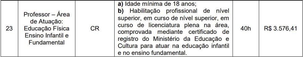 cargos 1 160 - Processo Seletivo Prefeitura de Videira-SC PMV