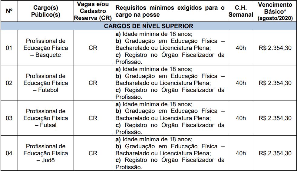 cargos 1 164 - Processo Seletivo Prefeitura de Videira-SC FME: Inscrições abertas para Professor e A.S.G!