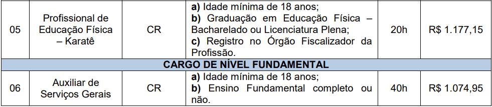 cargos 1 165 - Processo Seletivo Prefeitura de Videira-SC FME: Inscrições abertas para Professor e A.S.G!