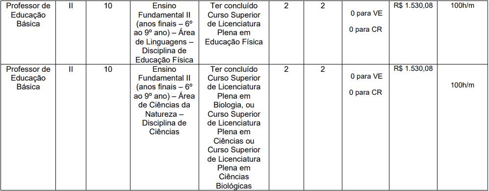 cargos 1 192 - Concurso Prefeitura de Trairi CE: Edital suspenso