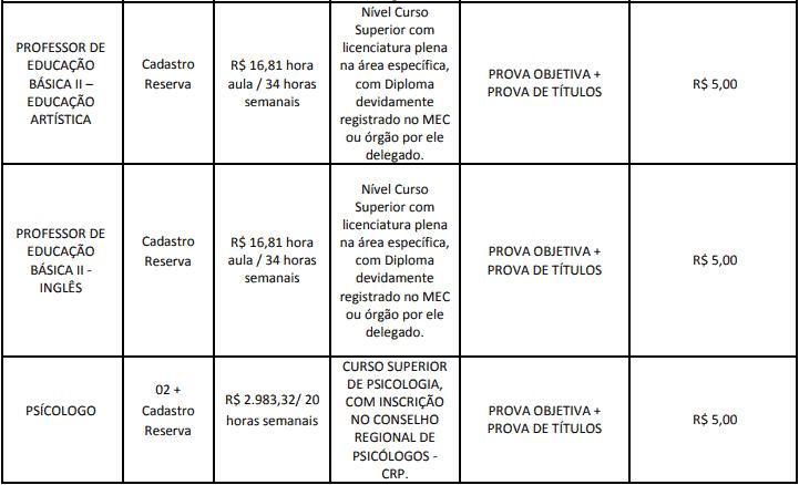 cargos 1 199 - Concurso Cesário Lange-SP 2020: Inscrições abertas com 21 vagas para todos os níveis