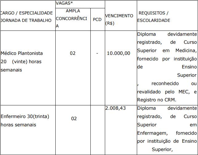 cargos 1 209 - Processo Seletivo Prefeitura de Santa Cruz dos Milagres-PI