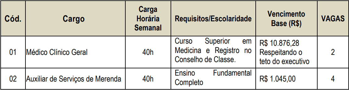 cargos 1 216 - Concurso Prefeitura de Lucélia-SP: Inscrições encerradas. Provas dia 29/11