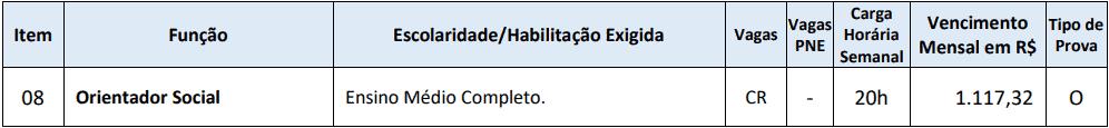 cargos 1 221 - Processo Seletivo Prefeitura de Chapadão do Lageado SC 2020