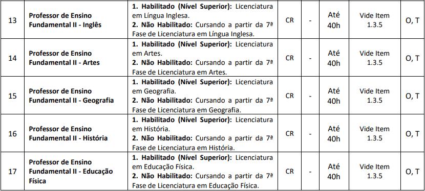 cargos 1 228 - Processo Seletivo Prefeitura de Nova Veneza-SC